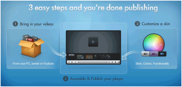 embeddable video player