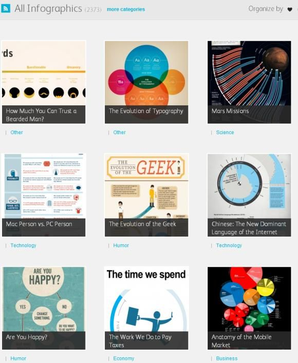 gallery of infographics