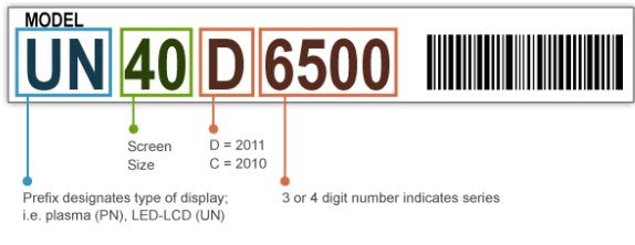television model numbers