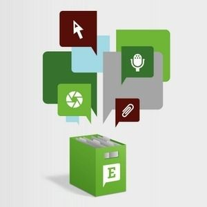 5 Uses for the Evernote Desktop Clients [Windows and Mac]