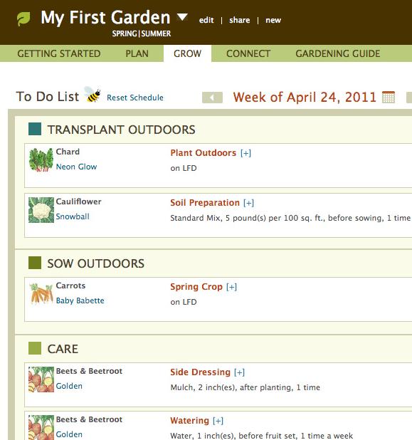 manage your garden