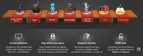 Pay What You Want (Again) For The Third Humble Indie Software Bundle [News] humbindie2