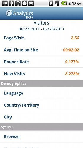 google analytics apps for android