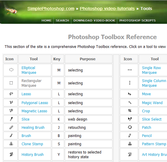 photoshop tools guide