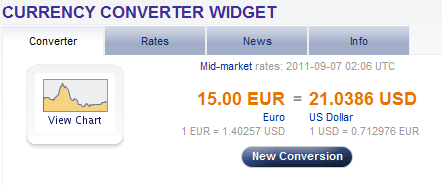 currency converter1   XE   Converter: Universal Currency Converter Online
