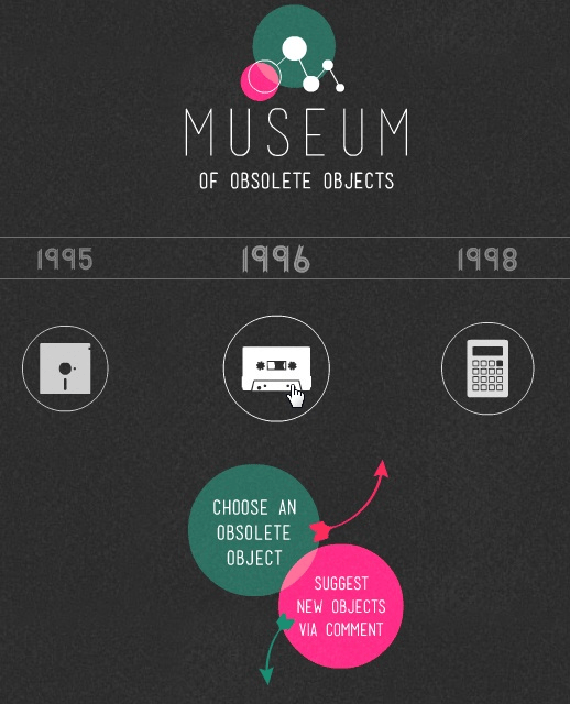 museum of obsolete objects