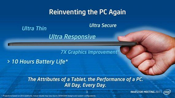 what is ultrabook