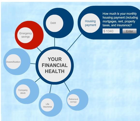 healthy your finances