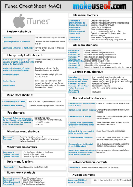 iTunes Cheat Sheet (Mac) itunes mac shortcuts
