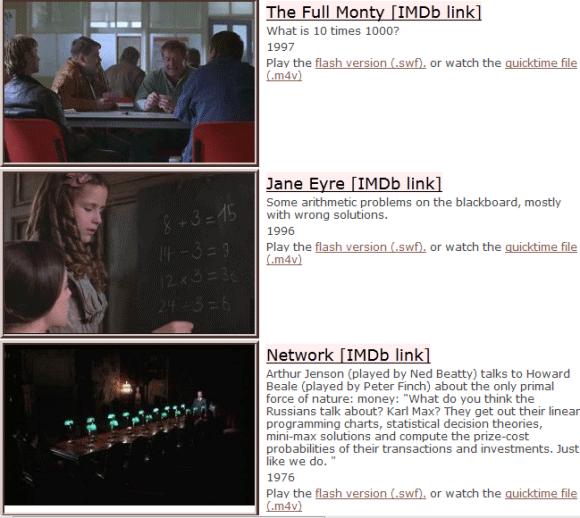 mathematics in movies