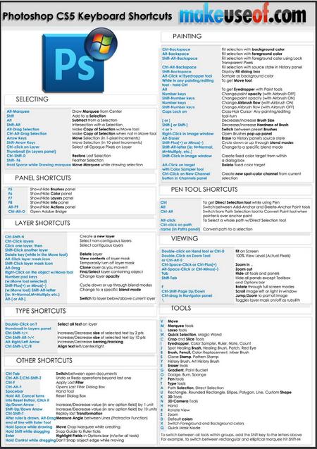 adobe photoshop cs shortcut keys pdf download