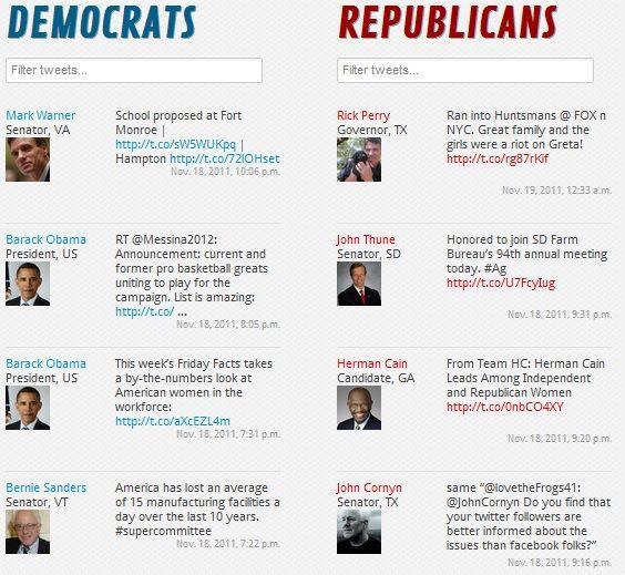 tweets politicians