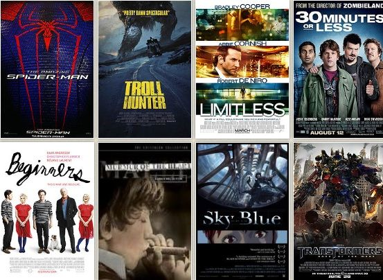 Movie rating websites