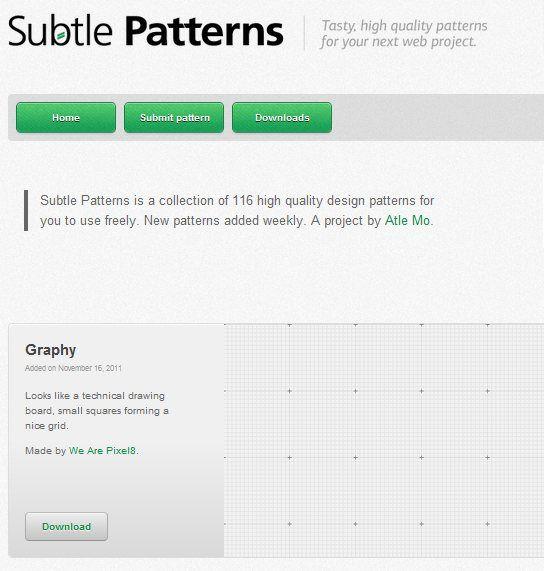 high quality patterns