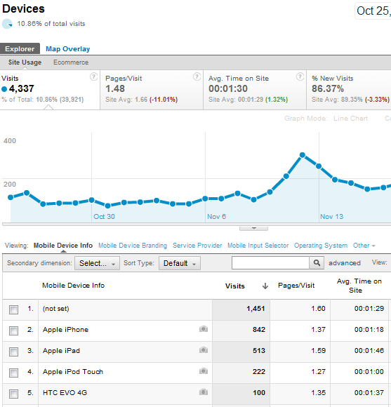 features of google analytics