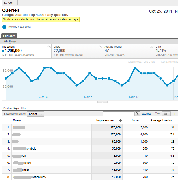 Check Out The Features Of The New & Improved Google Analytics analytics81