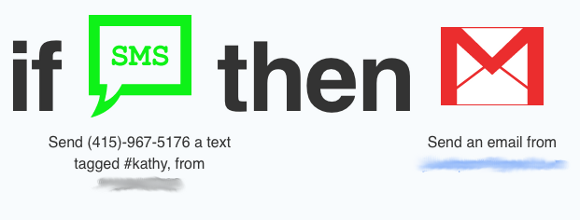 how ifttt works