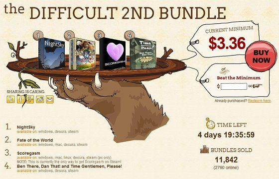 Indie Royale's Difficult 2nd Bundle Offers Unique Gaming Deal [News] indieroyalebundle