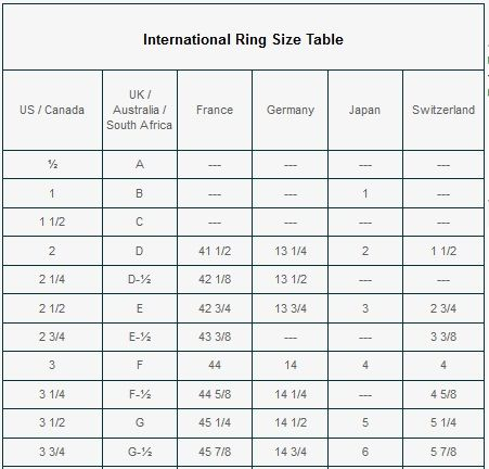 Find My Ring Size: Easily Find Out Your Ring Size Table