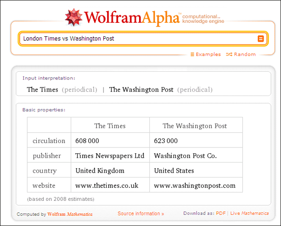 10 Cool Uses Of Wolfram Alpha If You Read And Write In The English Language Wolfram Alpha041