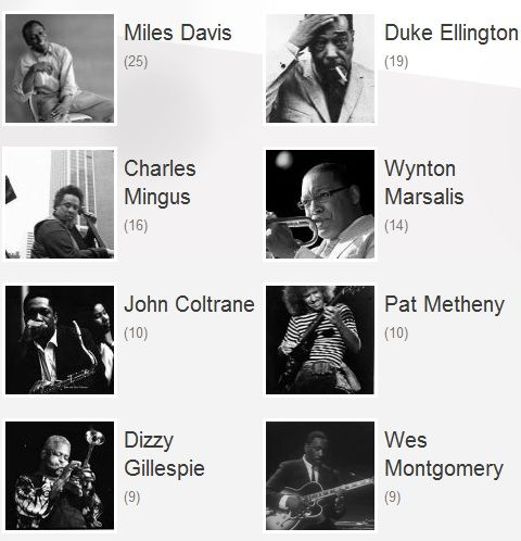 quotes by jazz musicians