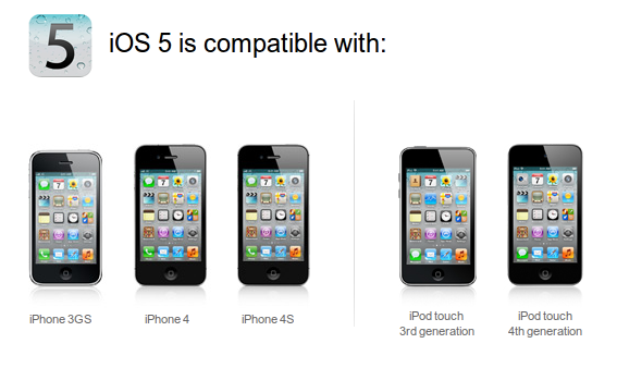5 Reasons To Choose iPhone Over Android [Opinion] ios5 compatibility