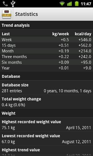 track weight android