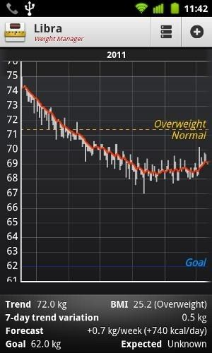 android weight tracker
