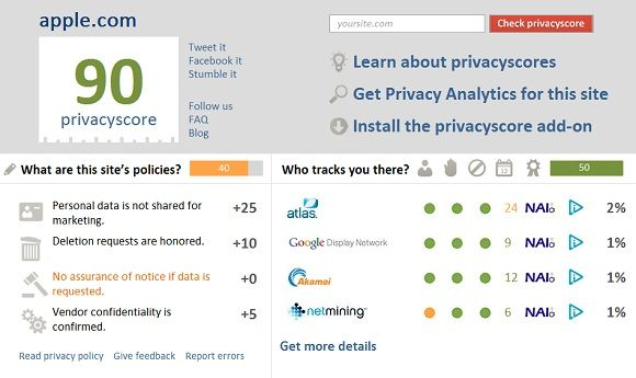 PrivacyScore   PrivacyScore: Find Out How Websites Use Your Information