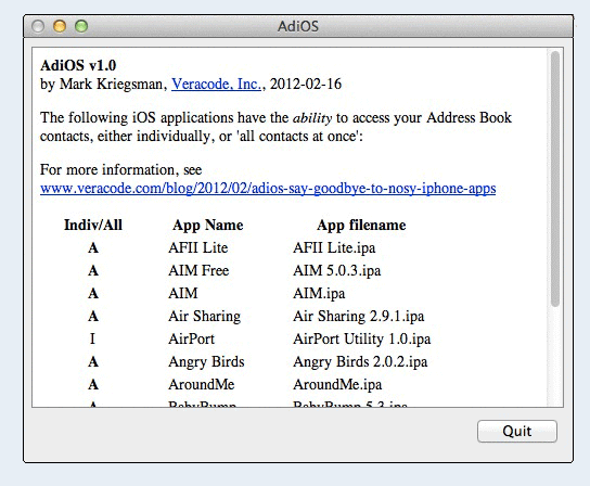 adios1   AdiOS: See Which iOS Apps Are Peeking Into Your Address Book [Mac]