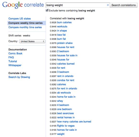 google correlate