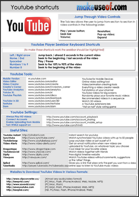 YouTube Tips youtube shortcuts tips1