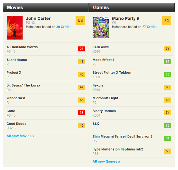 How To Get The Most Out Of Metacritic Color Coding