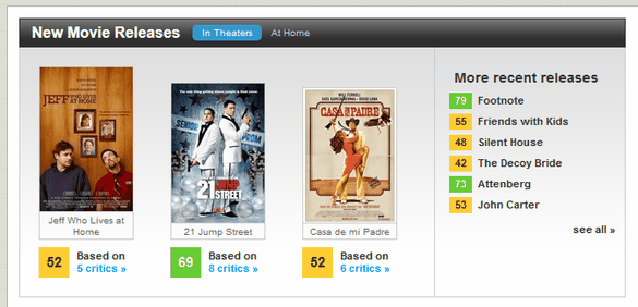How To Get The Most Out Of Metacritic Movies
