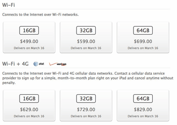 5 Reasons the New iPad Sucks Pricing Chart