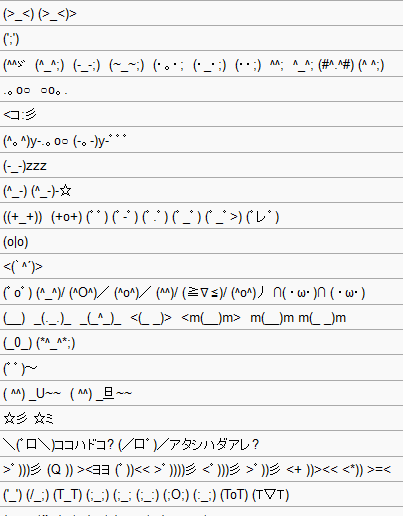 Make Your Plaintext Emoticons Snazzy Using Emojicons
