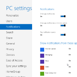 A Brief Guide To The Secrets Of The Windows 8 User Interface
