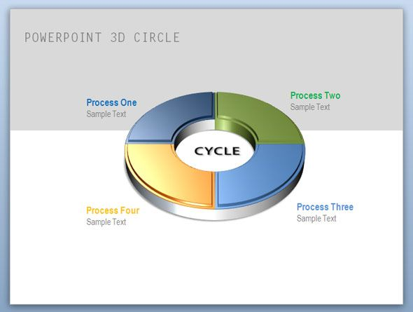 Powerpoint art how to create a 3 d circle to show a cyclical process draw 3d powerpoint ccuart Gallery