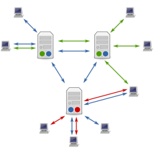 The How-To Guide On Getting Started With Usenet