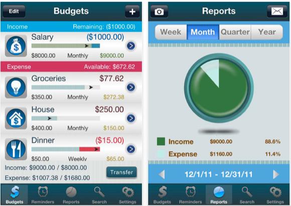 project budget app - Ataum berglauf-verband com