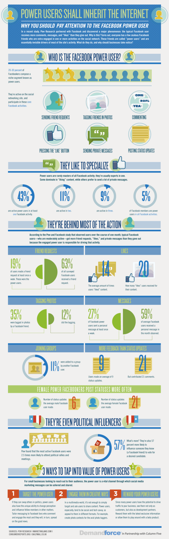 Are YOU a Facebook Power User? [INFOGRAPHIC] Facebook Power Users SMALL