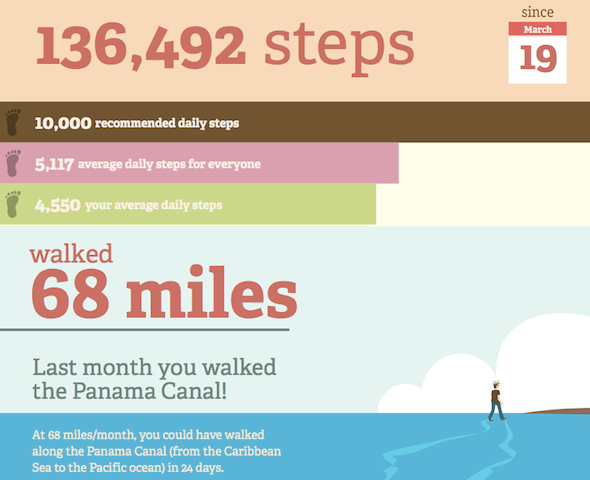 3 Really Inspiring Fitness Infographics, Plus Create One Of Your Own! Notch example2