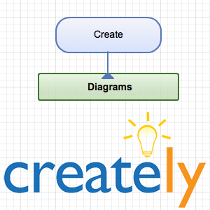 Design & Export Beautiful Diagrams From Your Browser With Creately