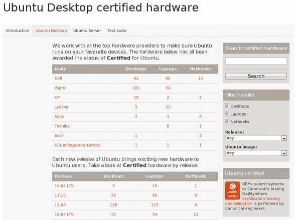 Top 3 Websites To Check Whether Your Hardware Is Supported
