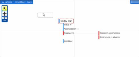 task management mind map
