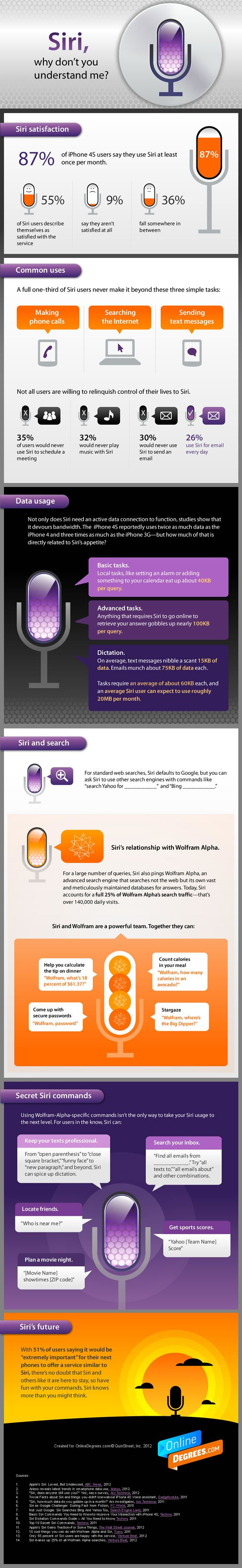 Siri, Why Don't You Understand Me? [INFOGRAPHIC] siri why dont you understand me