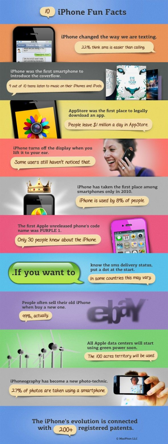 10 iPhone Fun Facts [INFOGRAPHIC] 10iPhoneFunFacts