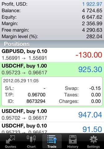 metatrader 4 ios application