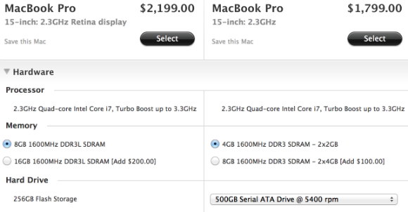 Is The New Retina MacBook Pro For You? [Opinion] mbp compared