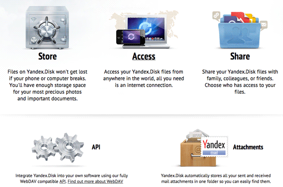 yandex cloud storage